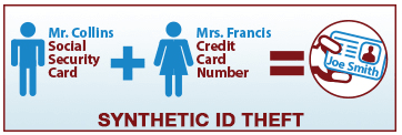 Synthetic ID Theft
